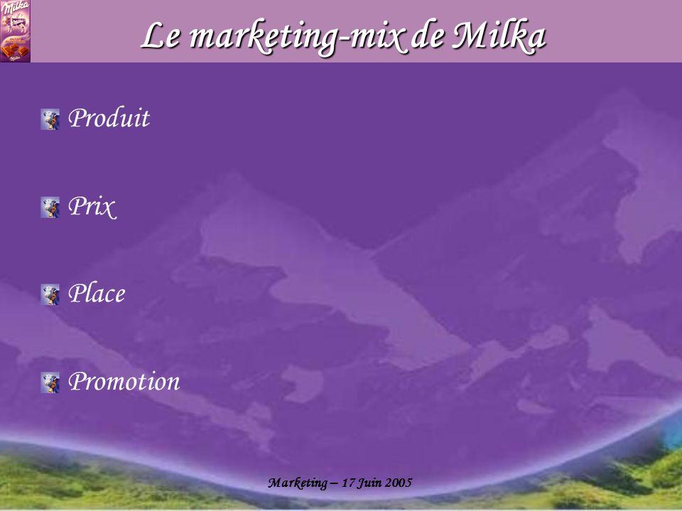 Marketing – 17 Juin 2005 Le marketing-mix de Milka Produit Prix Place Promotion