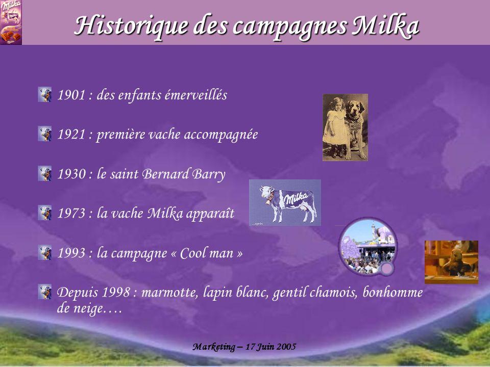Marketing – 17 Juin 2005 Historique des campagnes Milka 1901 : des enfants émerveillés 1921 : première vache accompagnée 1930 : le saint Bernard Barry