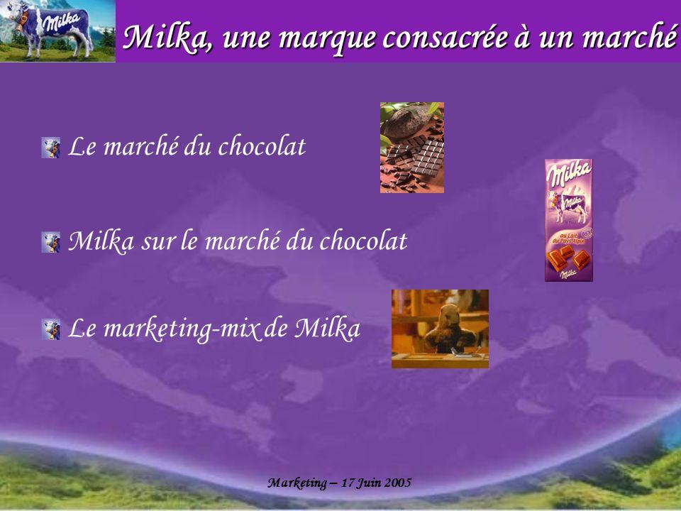 1994 : La vache, le personnage principal des pubs 1998 : Création du monde magique Milka – Marmotte – Lapin blanc – Bonhomme de neige Les fameuses pubs Milka
