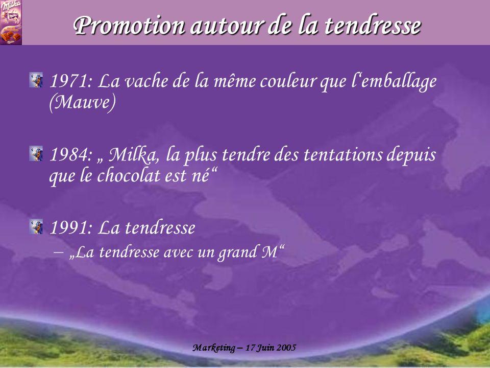 Marketing – 17 Juin 2005 1971: La vache de la même couleur que lemballage (Mauve) 1984: Milka, la plus tendre des tentations depuis que le chocolat es