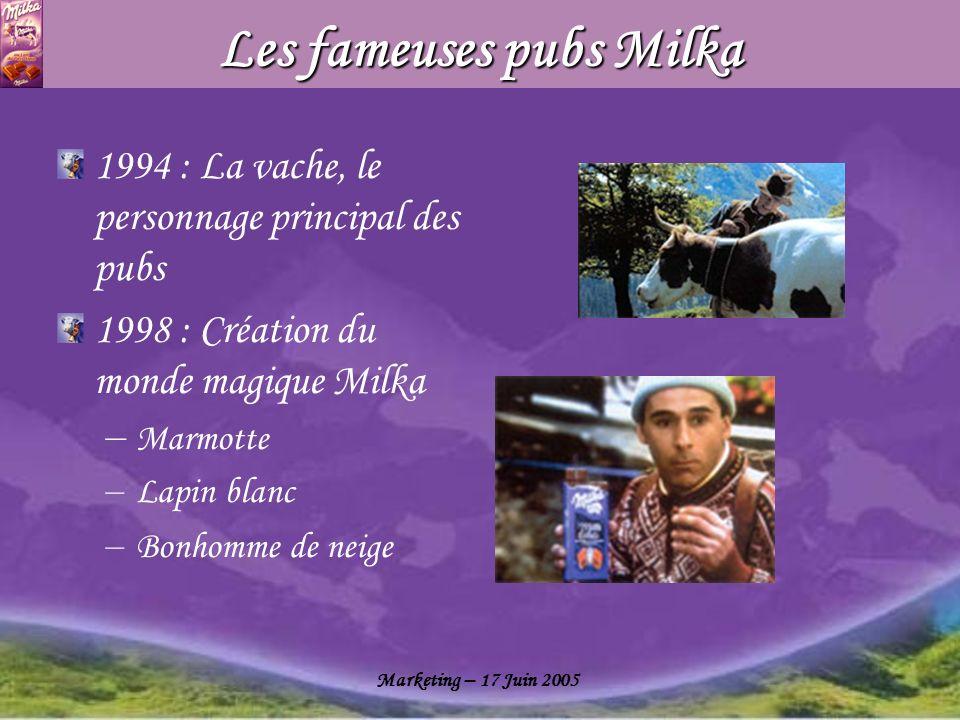 1994 : La vache, le personnage principal des pubs 1998 : Création du monde magique Milka – Marmotte – Lapin blanc – Bonhomme de neige Les fameuses pub