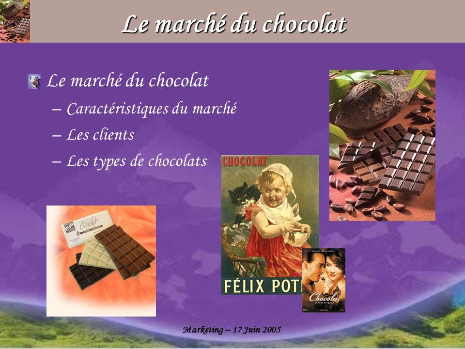 Marketing – 17 Juin 2005 Le marché du chocolat La taille –2,5 Millions de tonnes de chocolat /an –France: marché annuel de 3,3 Milliards d 2003: 397 000 tonnes !!.