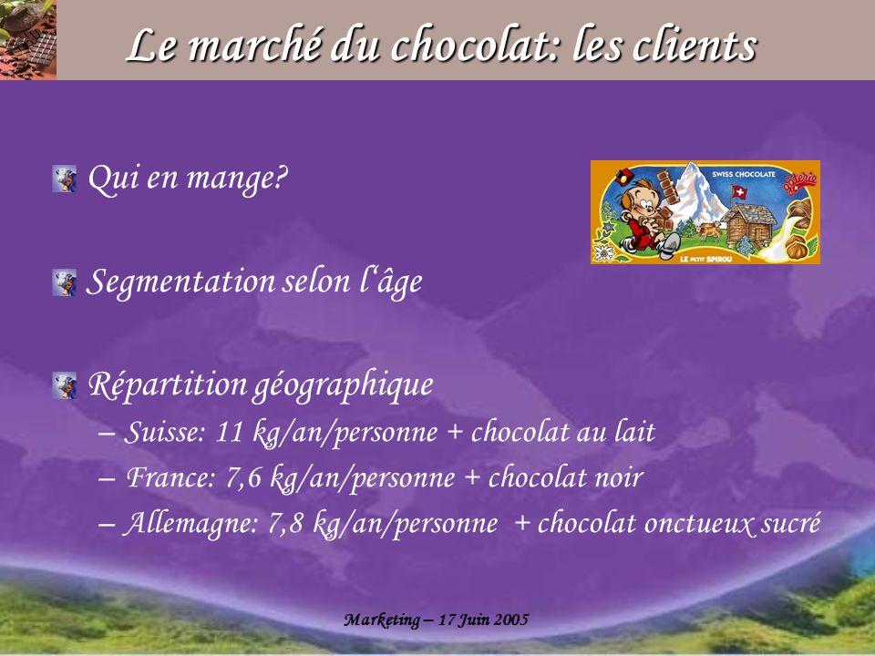 Marketing – 17 Juin 2005 Le marché du chocolat: les clients Qui en mange? Segmentation selon lâge Répartition géographique –Suisse: 11 kg/an/personne