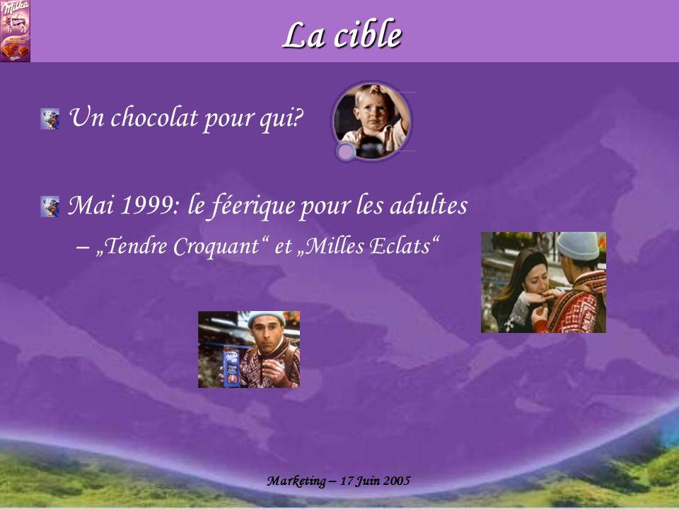 Marketing – 17 Juin 2005 La cible Un chocolat pour qui? Mai 1999: le féerique pour les adultes –Tendre Croquant et Milles Eclats