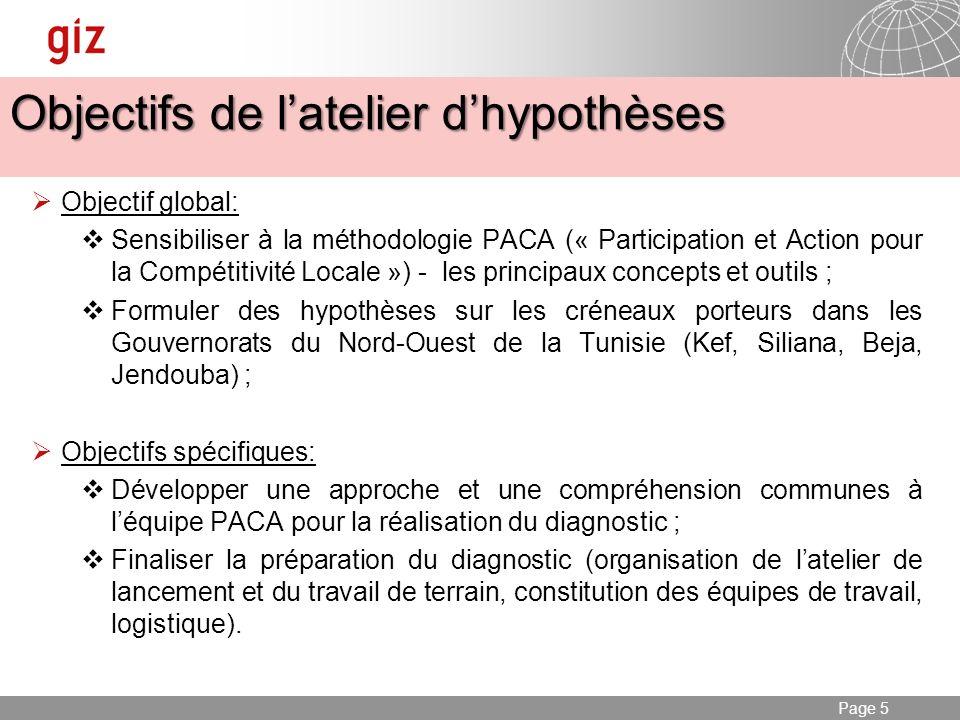 28.04.2014 Seite 16 Page 16 Qui est impliqué dans un diagnostic PACA.