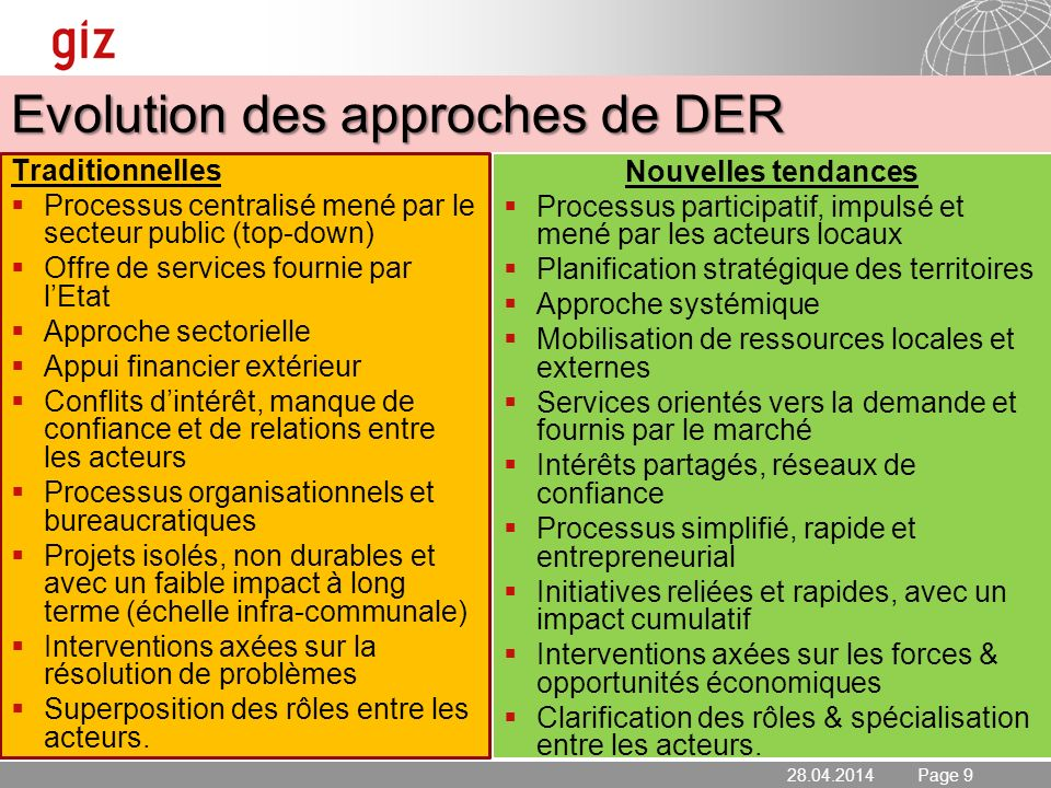 28.04.2014 Seite 30 Page 30 La Matrice dinteraction