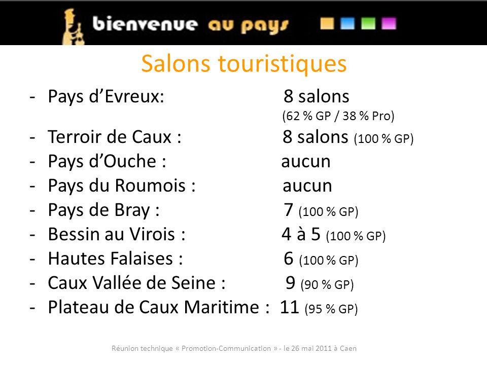 Salons touristiques -Pays dEvreux: 8 salons (62 % GP / 38 % Pro) -Terroir de Caux : 8 salons (100 % GP) -Pays dOuche : aucun -Pays du Roumois : aucun -Pays de Bray : 7 (100 % GP) -Bessin au Virois : 4 à 5 (100 % GP) -Hautes Falaises : 6 (100 % GP) -Caux Vallée de Seine : 9 (90 % GP) -Plateau de Caux Maritime : 11 (95 % GP) Réunion technique « Promotion-Communication » - le 26 mai 2011 à Caen