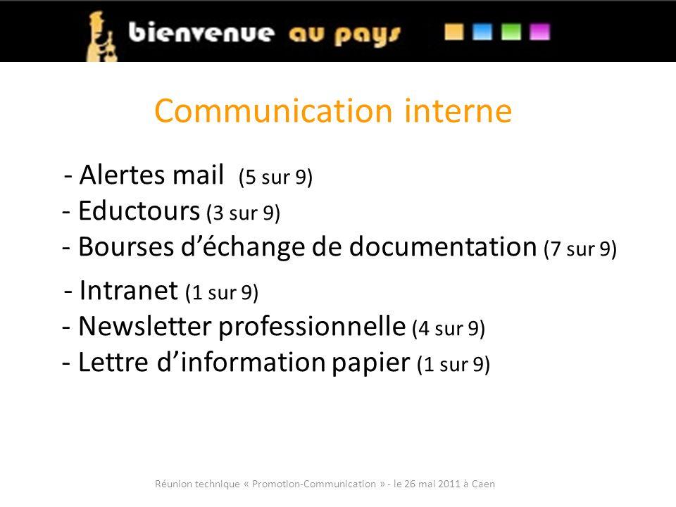 Communication interne - Alertes mail (5 sur 9) - Eductours (3 sur 9) - Bourses déchange de documentation (7 sur 9) - Intranet (1 sur 9) - Newsletter professionnelle (4 sur 9) - Lettre dinformation papier (1 sur 9) Réunion technique « Promotion-Communication » - le 26 mai 2011 à Caen