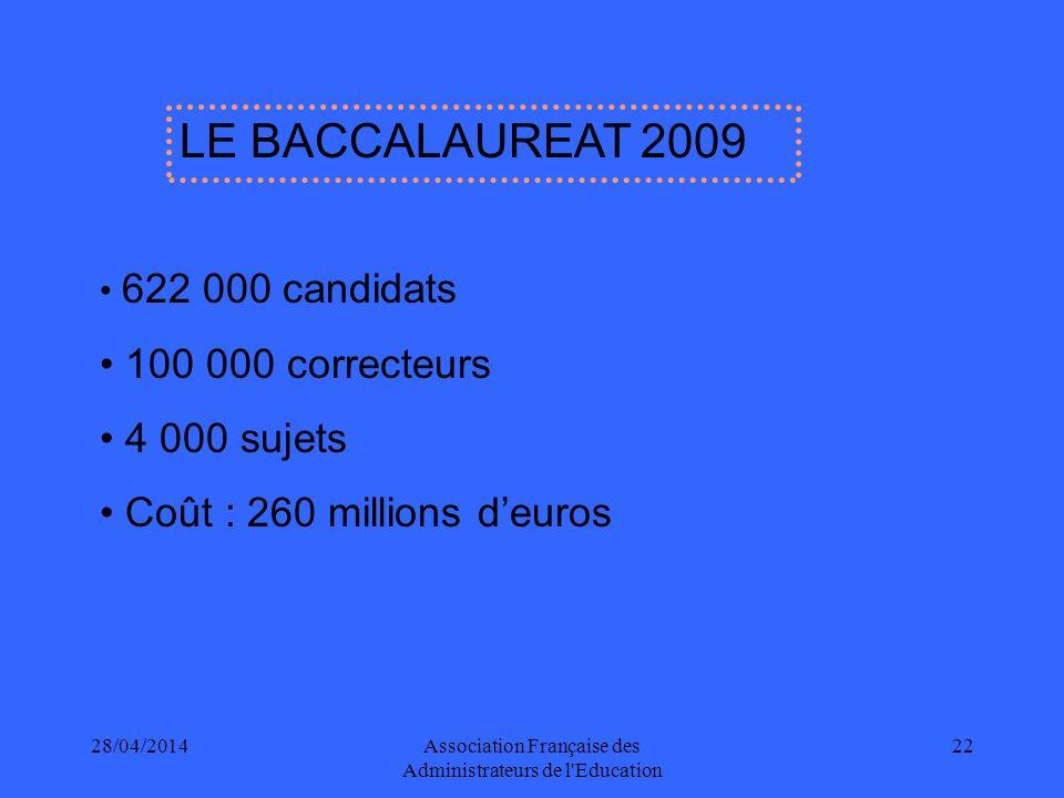 28/04/2014Association Française des Administrateurs de l Education 22 LE BACCALAUREAT 2009 622 000 candidats 100 000 correcteurs 4 000 sujets Coût : 260 millions deuros