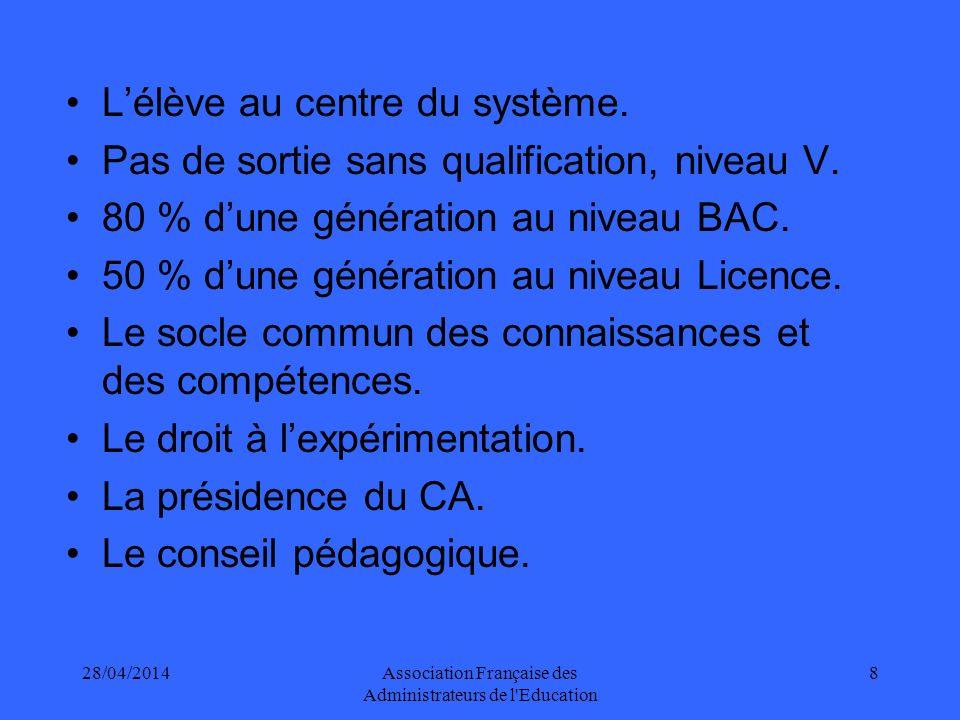 28/04/2014Association Française des Administrateurs de l Education 8 Lélève au centre du système.