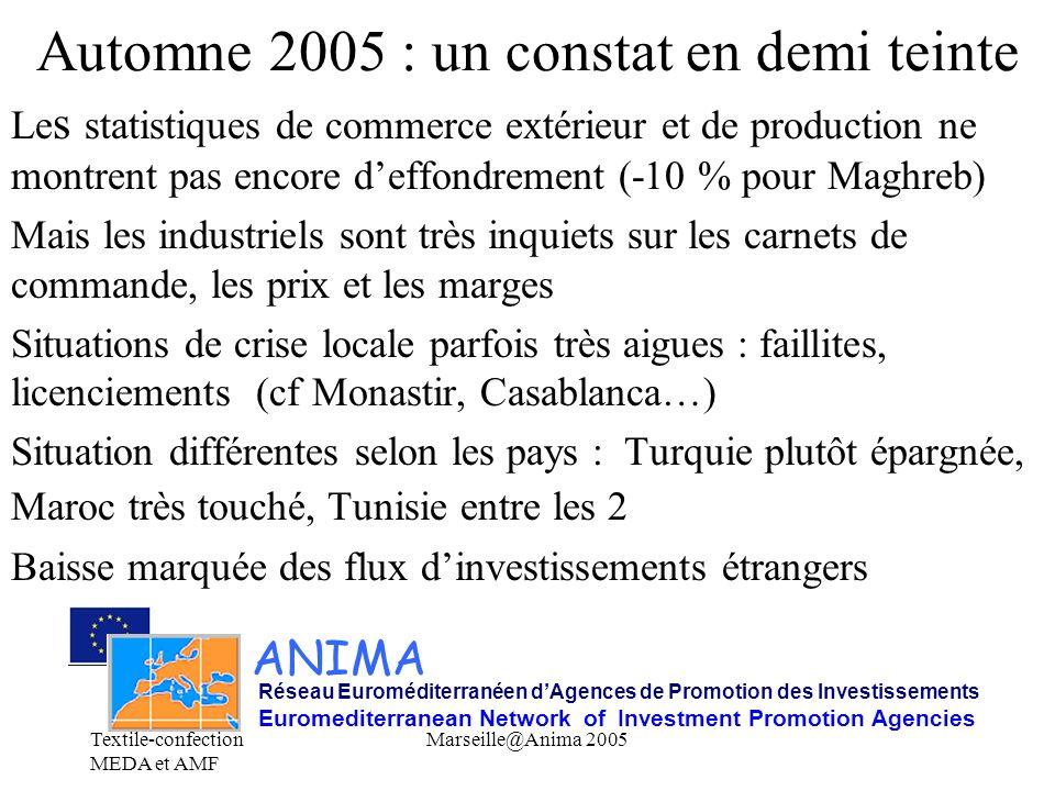 Textile-confection MEDA et AMF Marseille@Anima 2005 Automne 2005 : un constat en demi teinte Le s statistiques de commerce extérieur et de production