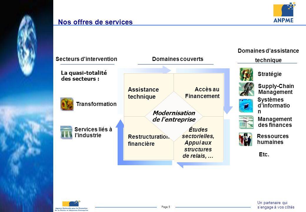 Un partenaire qui sengage à vos côtés Page 5 Nos offres de services Secteurs d'interventionDomaines couverts Domaines dassistance technique Management