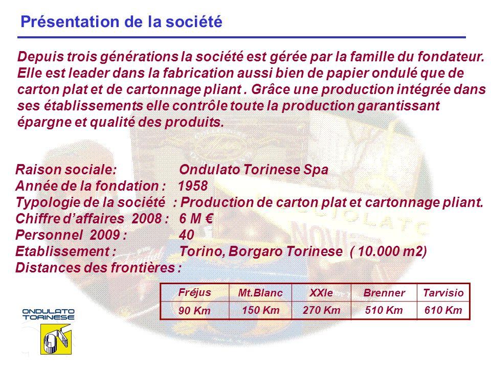 Présentation de la société Raison sociale: Ondulato Torinese Spa Année de la fondation : 1958 Typologie de la société : Production de carton plat et cartonnage pliant.