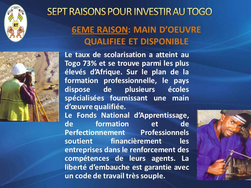 Le taux de scolarisation a atteint au Togo 73% et se trouve parmi les plus élevés dAfrique. Sur le plan de la formation professionnelle, le pays dispo