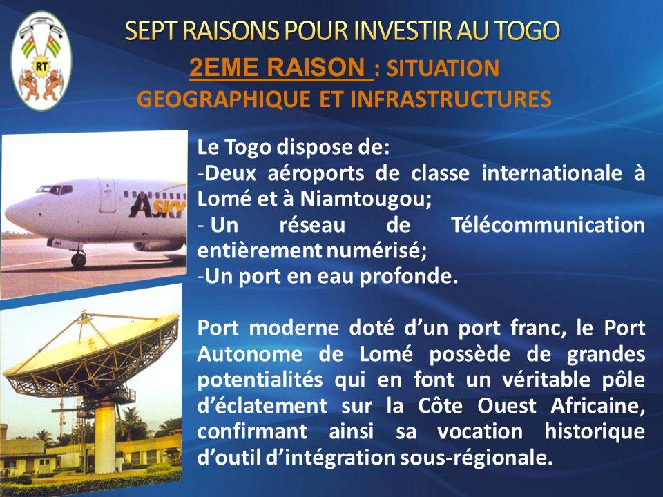 Le Togo dispose de: -Deux aéroports de classe internationale à Lomé et à Niamtougou; - Un réseau de Télécommunication entièrement numérisé; -Un port e