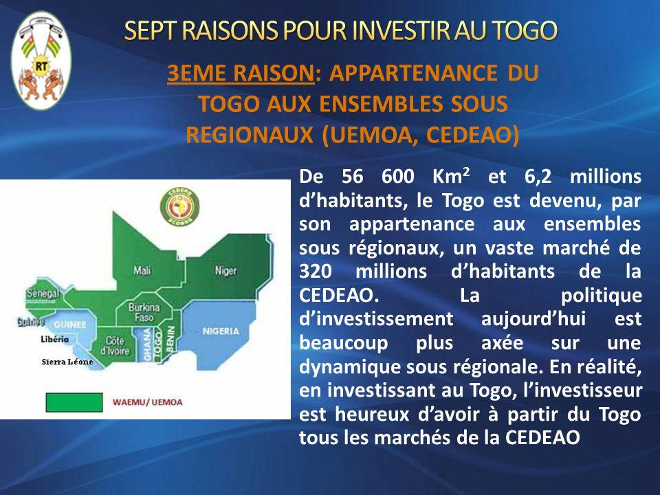 De 56 600 Km 2 et 6,2 millions dhabitants, le Togo est devenu, par son appartenance aux ensembles sous régionaux, un vaste marché de 320 millions dhab