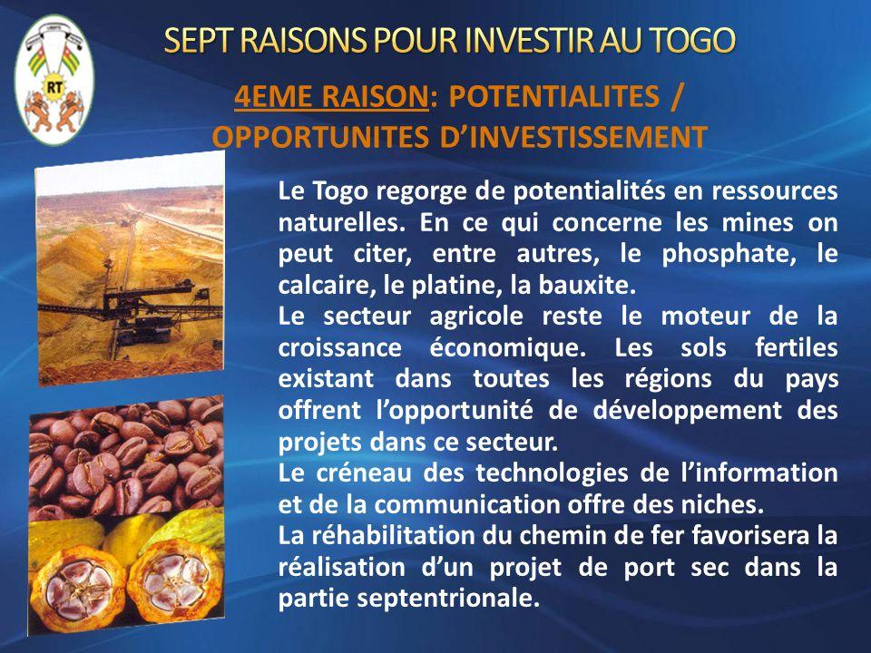 Le Togo regorge de potentialités en ressources naturelles. En ce qui concerne les mines on peut citer, entre autres, le phosphate, le calcaire, le pla