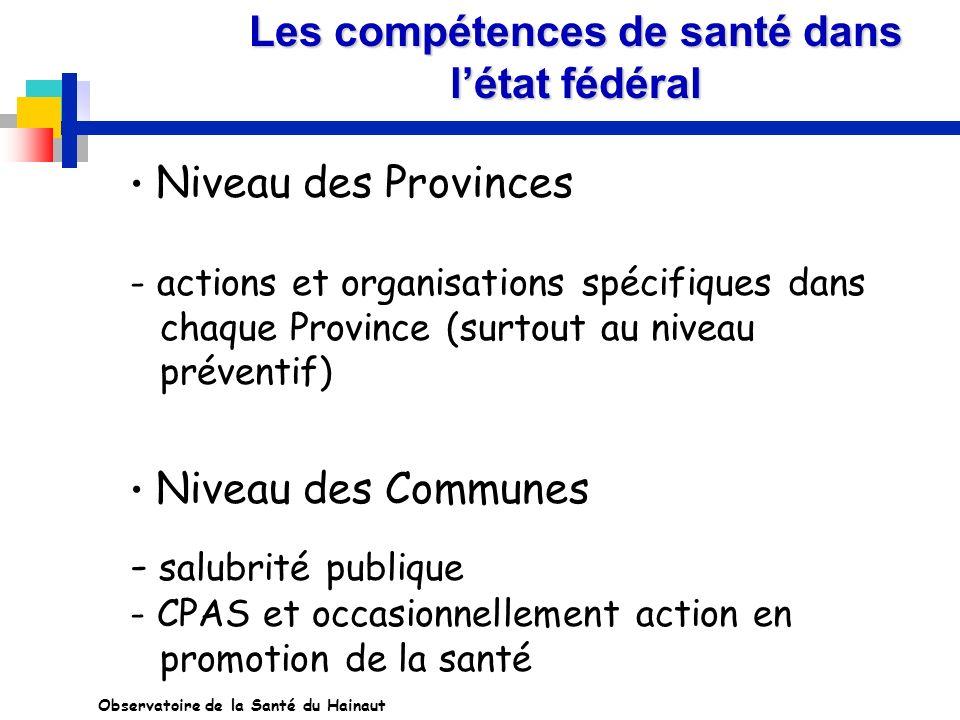 Les compétences de santé dans létat fédéral Niveau des Provinces - actions et organisations spécifiques dans chaque Province (surtout au niveau préventif) Niveau des Communes - salubrité publique - CPAS et occasionnellement action en promotion de la santé Observatoire de la Santé du Hainaut