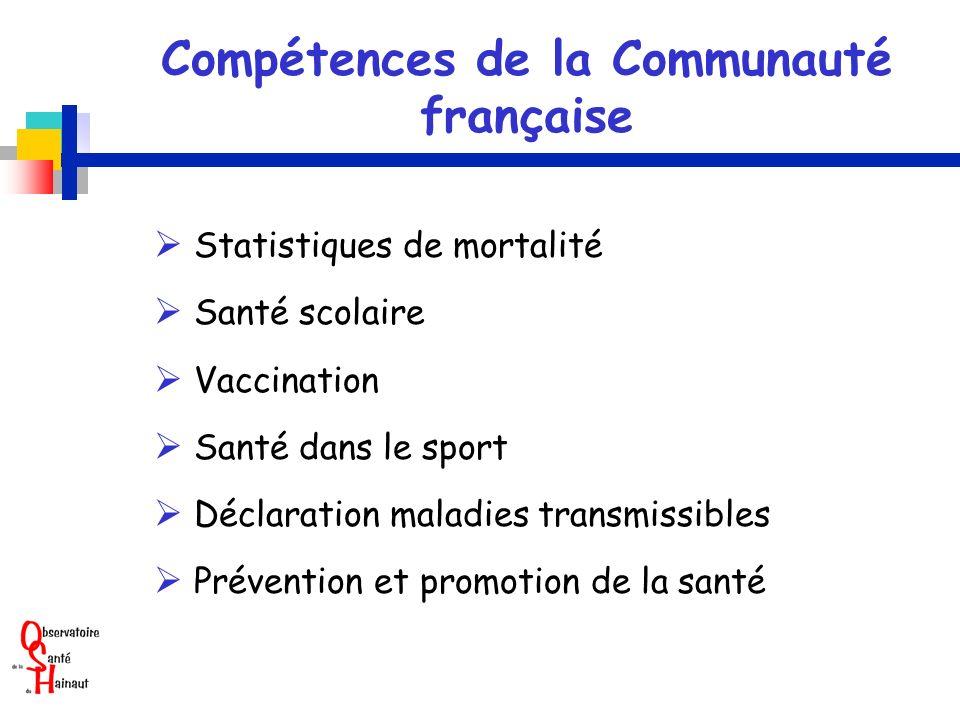 Compétences de la Communauté française Statistiques de mortalité Santé scolaire Vaccination Santé dans le sport Déclaration maladies transmissibles Prévention et promotion de la santé