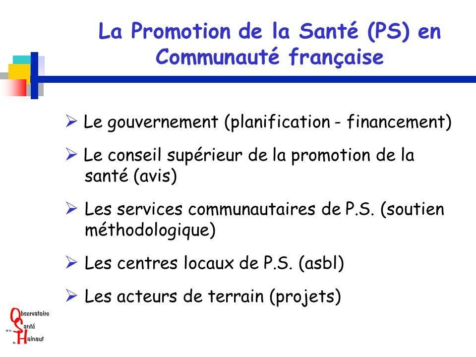 La Promotion de la Santé (PS) en Communauté française Le gouvernement (planification - financement) Le conseil supérieur de la promotion de la santé (avis) Les services communautaires de P.S.
