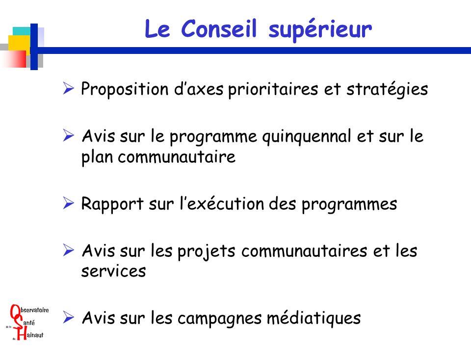Le Conseil supérieur Proposition daxes prioritaires et stratégies Avis sur le programme quinquennal et sur le plan communautaire Rapport sur lexécutio