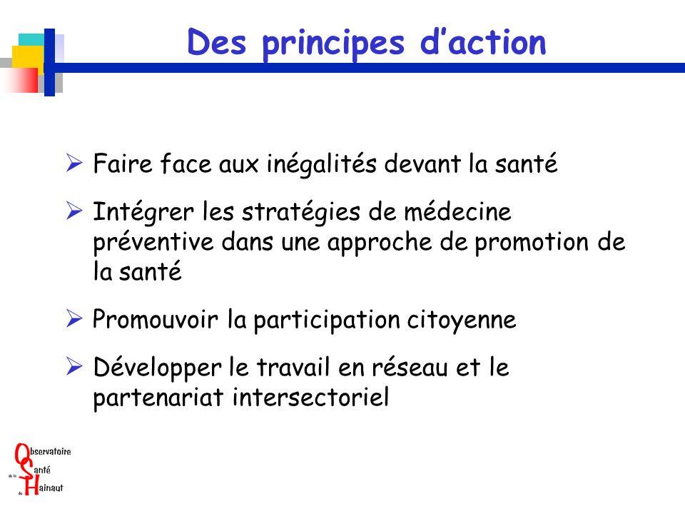 Des principes daction Faire face aux inégalités devant la santé Intégrer les stratégies de médecine préventive dans une approche de promotion de la santé Promouvoir la participation citoyenne Développer le travail en réseau et le partenariat intersectoriel