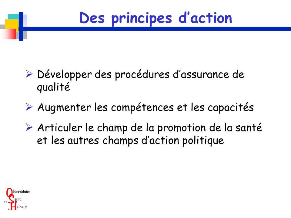 Des principes daction Développer des procédures dassurance de qualité Augmenter les compétences et les capacités Articuler le champ de la promotion de la santé et les autres champs daction politique