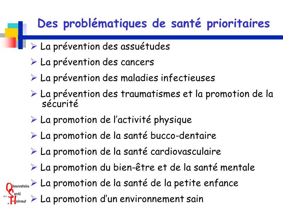Des problématiques de santé prioritaires La prévention des assuétudes La prévention des cancers La prévention des maladies infectieuses La prévention