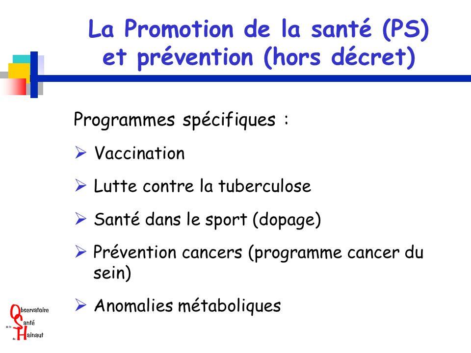 La Promotion de la santé (PS) et prévention (hors décret) Programmes spécifiques : Vaccination Lutte contre la tuberculose Santé dans le sport (dopage) Prévention cancers (programme cancer du sein) Anomalies métaboliques
