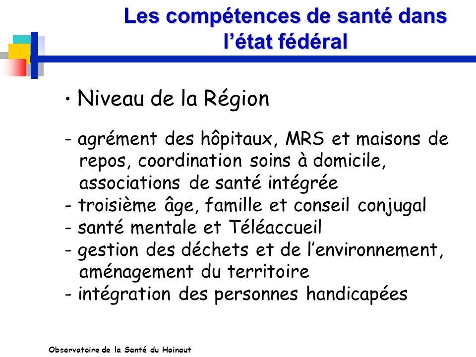 Les compétences de santé dans létat fédéral Niveau de la Région - agrément des hôpitaux, MRS et maisons de repos, coordination soins à domicile, assoc