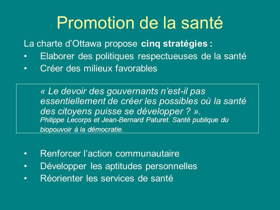 Promotion de la santé La charte dOttawa propose cinq stratégies : Elaborer des politiques respectueuses de la santé Créer des milieux favorables « Le