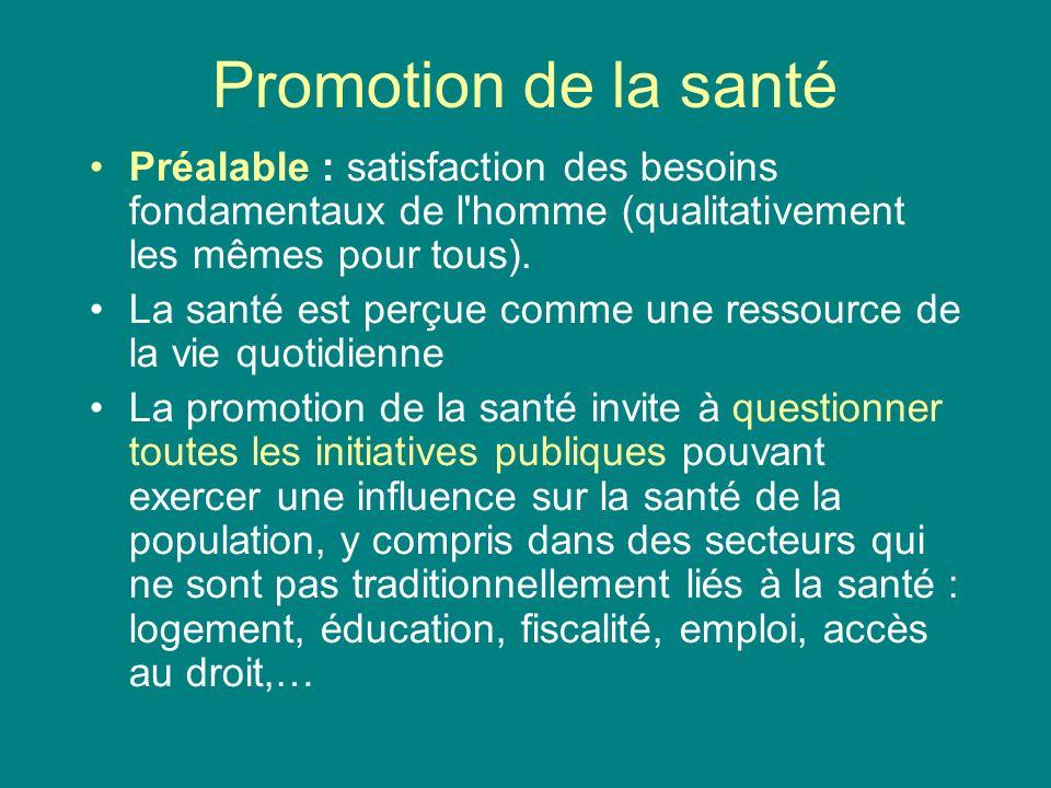 Promotion de la santé Préalable : satisfaction des besoins fondamentaux de l'homme (qualitativement les mêmes pour tous). La santé est perçue comme un