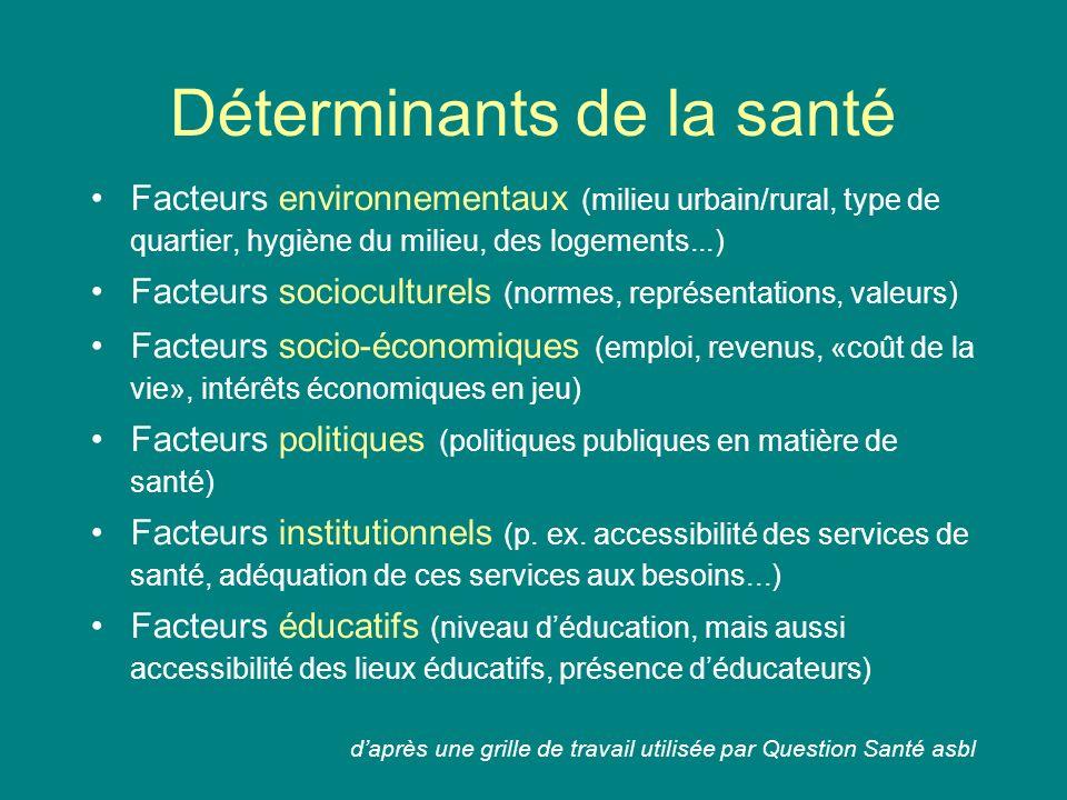 Déterminants de la santé Facteurs environnementaux (milieu urbain/rural, type de quartier, hygiène du milieu, des logements...) Facteurs socioculturel