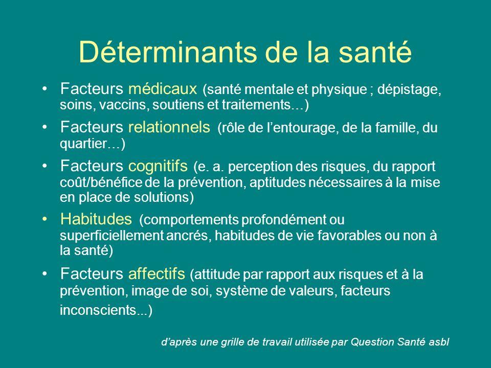Déterminants de la santé Facteurs médicaux (santé mentale et physique ; dépistage, soins, vaccins, soutiens et traitements…) Facteurs relationnels (rô