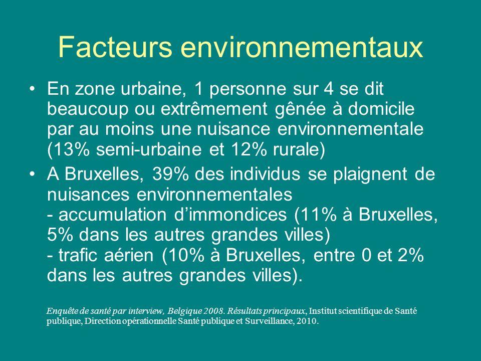 Facteurs environnementaux En zone urbaine, 34% des habitants déclarent avoir un sommeil perturbé par le bruit (contre 21% en zone semi- urbaine et 18% en zone rurale).
