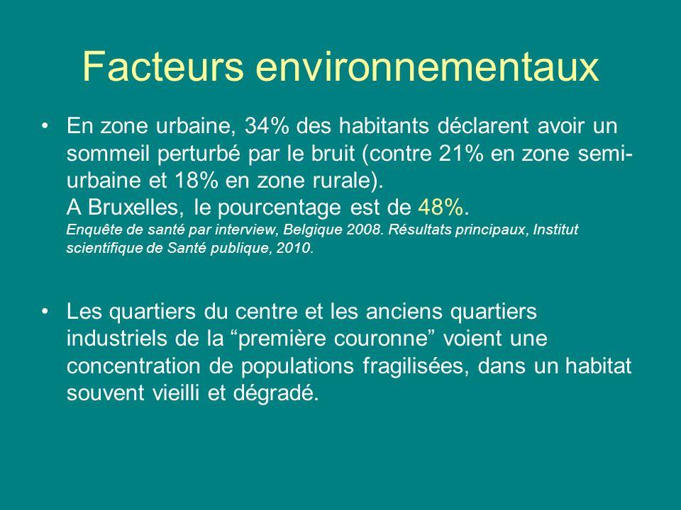 Facteurs environnementaux En zone urbaine, 34% des habitants déclarent avoir un sommeil perturbé par le bruit (contre 21% en zone semi- urbaine et 18%