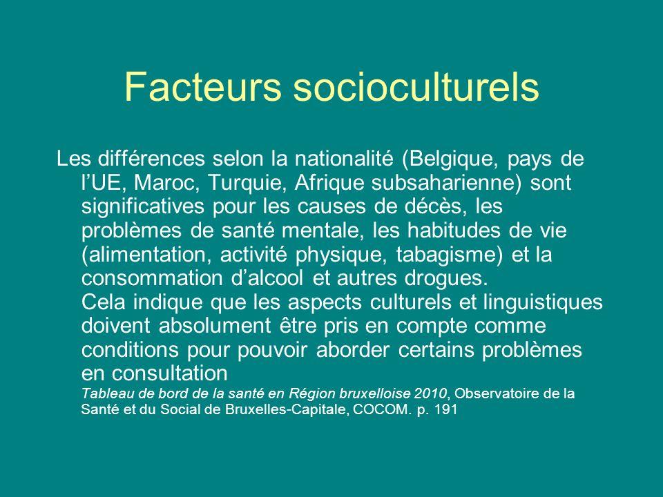 Facteurs socioculturels Les différences selon la nationalité (Belgique, pays de lUE, Maroc, Turquie, Afrique subsaharienne) sont significatives pour l