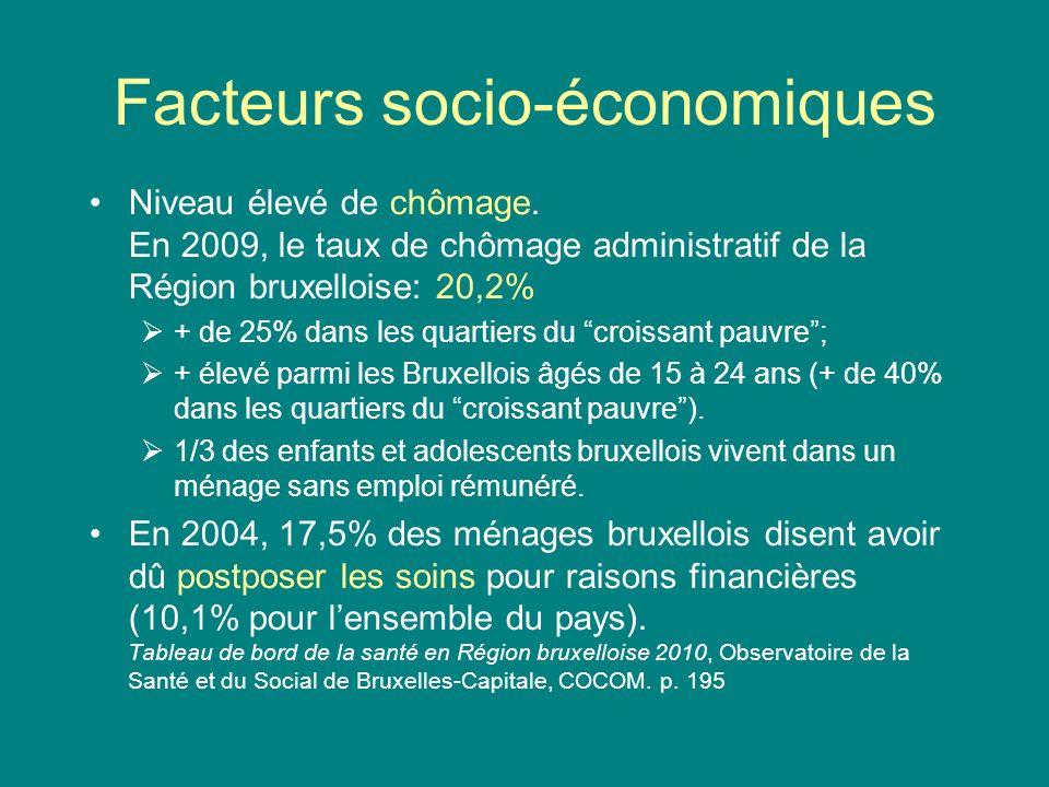 Facteurs socio-économiques Niveau élevé de chômage. En 2009, le taux de chômage administratif de la Région bruxelloise: 20,2% + de 25% dans les quarti