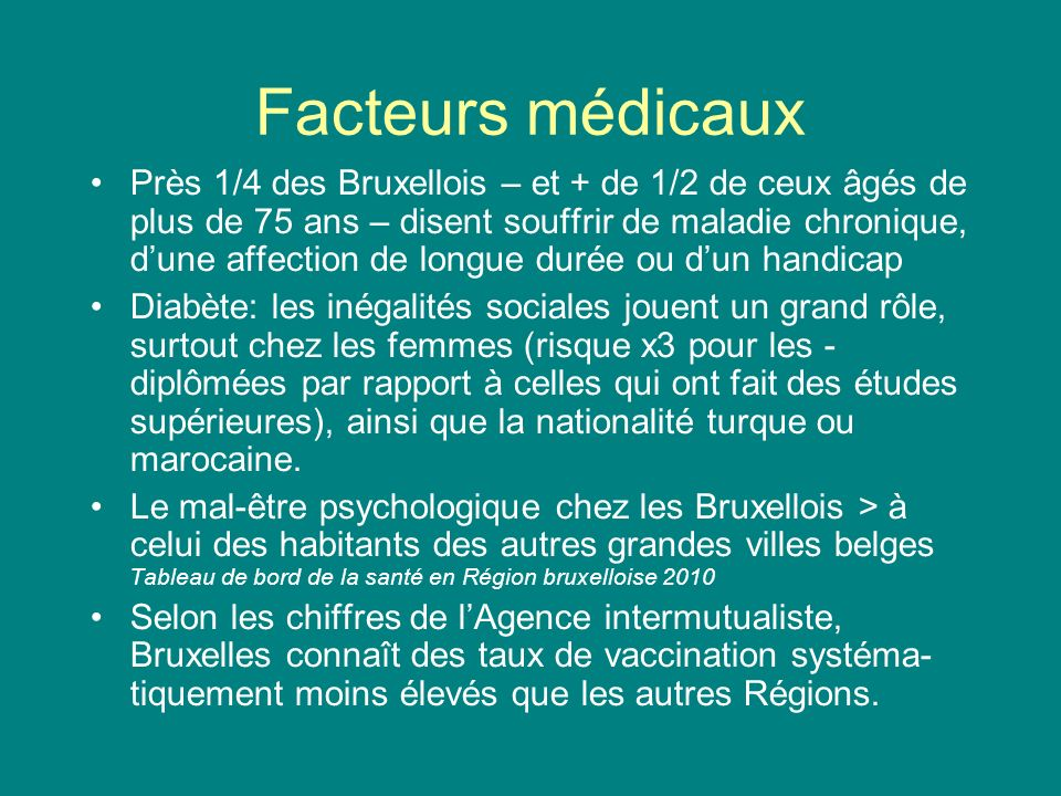 Facteurs médicaux Près 1/4 des Bruxellois – et + de 1/2 de ceux âgés de plus de 75 ans – disent souffrir de maladie chronique, dune affection de longu