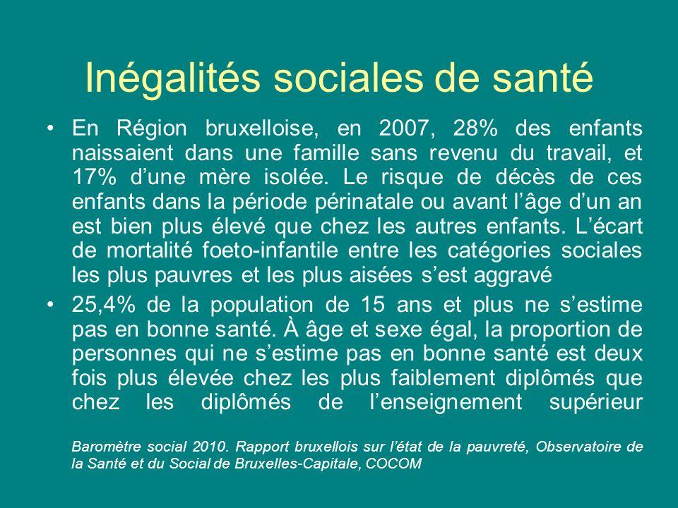 Inégalités sociales de santé En Région bruxelloise, en 2007, 28% des enfants naissaient dans une famille sans revenu du travail, et 17% dune mère isol