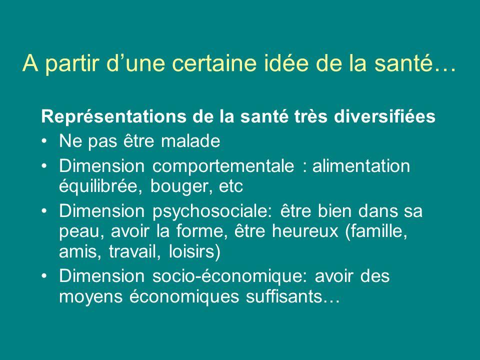A partir dune certaine idée de la santé… Représentations de la santé très diversifiées Ne pas être malade Dimension comportementale : alimentation équ
