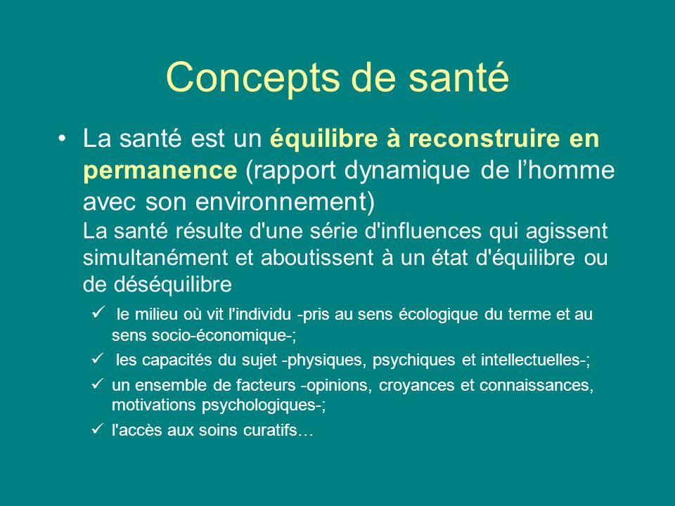 Concepts de santé La santé est un équilibre à reconstruire en permanence (rapport dynamique de lhomme avec son environnement) La santé résulte d'une s