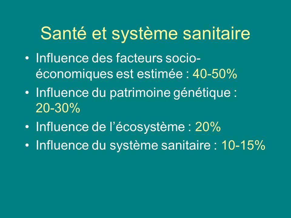 Santé et système sanitaire Influence des facteurs socio- économiques est estimée : 40-50% Influence du patrimoine génétique : 20-30% Influence de léco