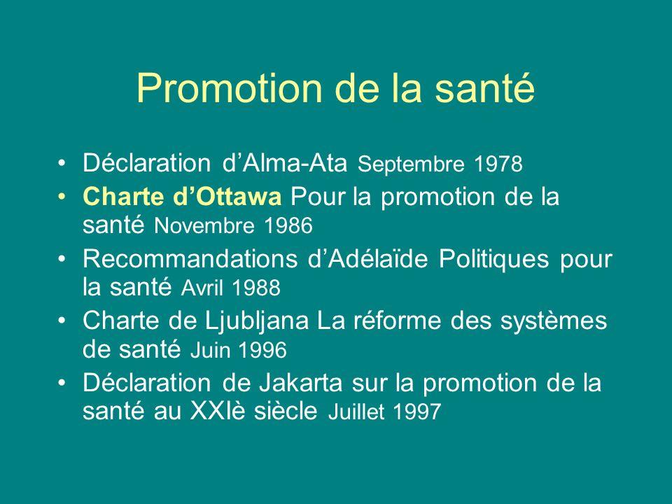 Promotion de la santé Déclaration dAlma-Ata Septembre 1978 Charte dOttawa Pour la promotion de la santé Novembre 1986 Recommandations dAdélaïde Politi