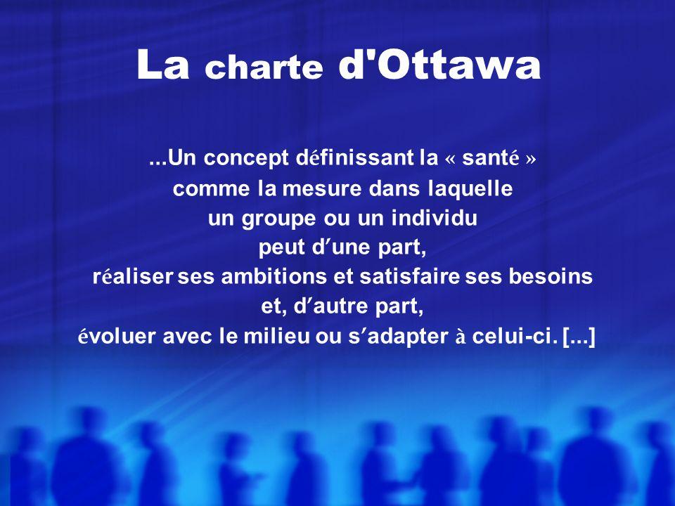 La charte d Ottawa...Un concept d é finissant la « sant é » comme la mesure dans laquelle un groupe ou un individu peut d une part, r é aliser ses ambitions et satisfaire ses besoins et, d autre part, é voluer avec le milieu ou s adapter à celui-ci.