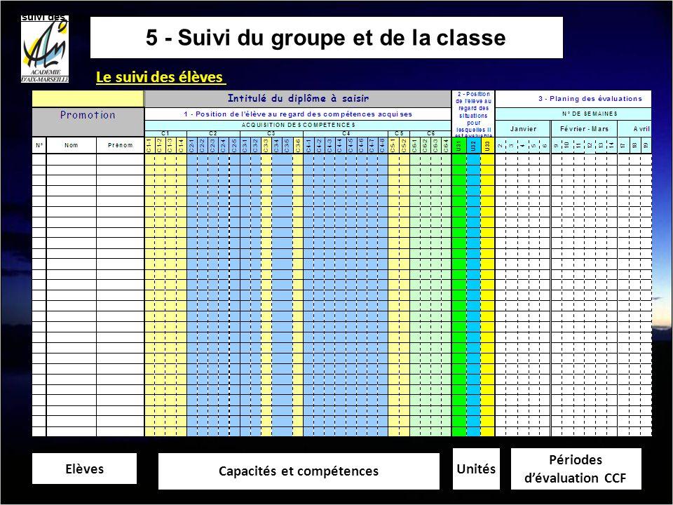 Le suivi des élèves : Le suivi des élèves 5 - Suivi du groupe et de la classe Elèves Capacités et compétences Unités Périodes dévaluation CCF