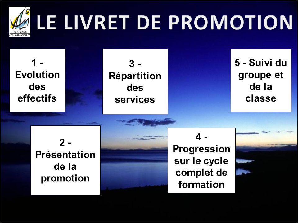 1 - Evolution des effectifs 2 - Présentation de la promotion 3 - Répartition des services 4 - Progression sur le cycle complet de formation 5 - Suivi