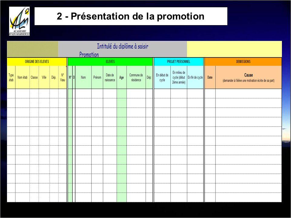 2 - Présentation de la promotion
