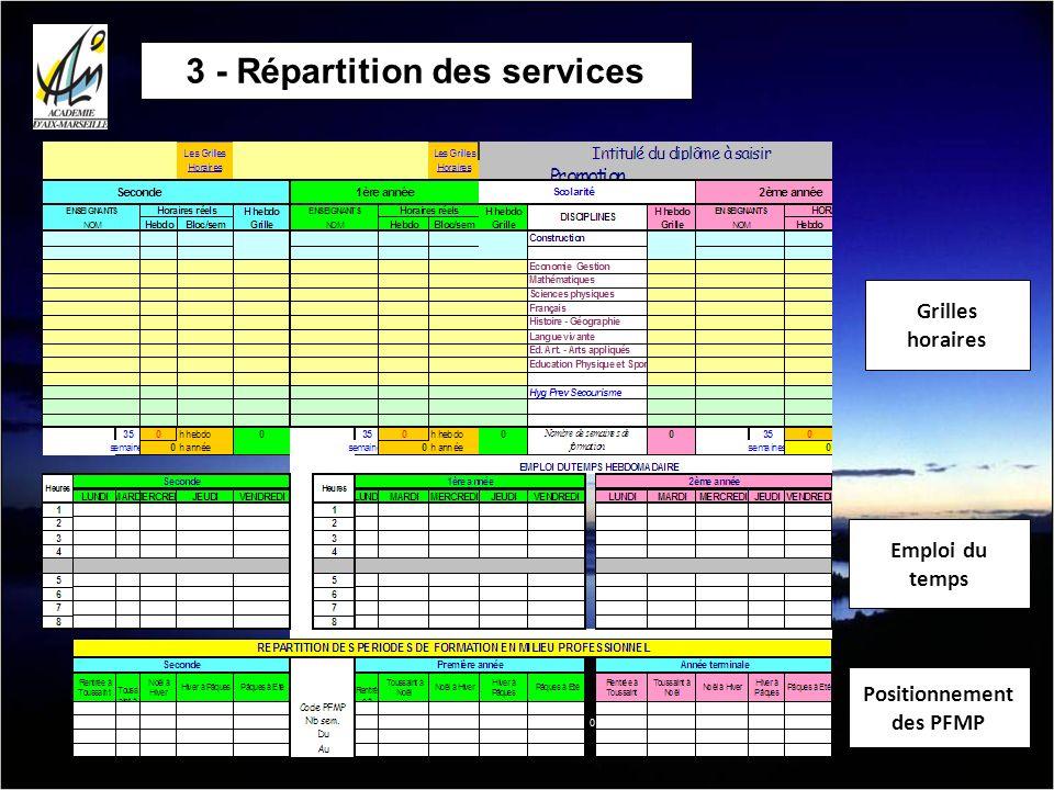 3 - Répartition des services Grilles horaires Emploi du temps Positionnement des PFMP