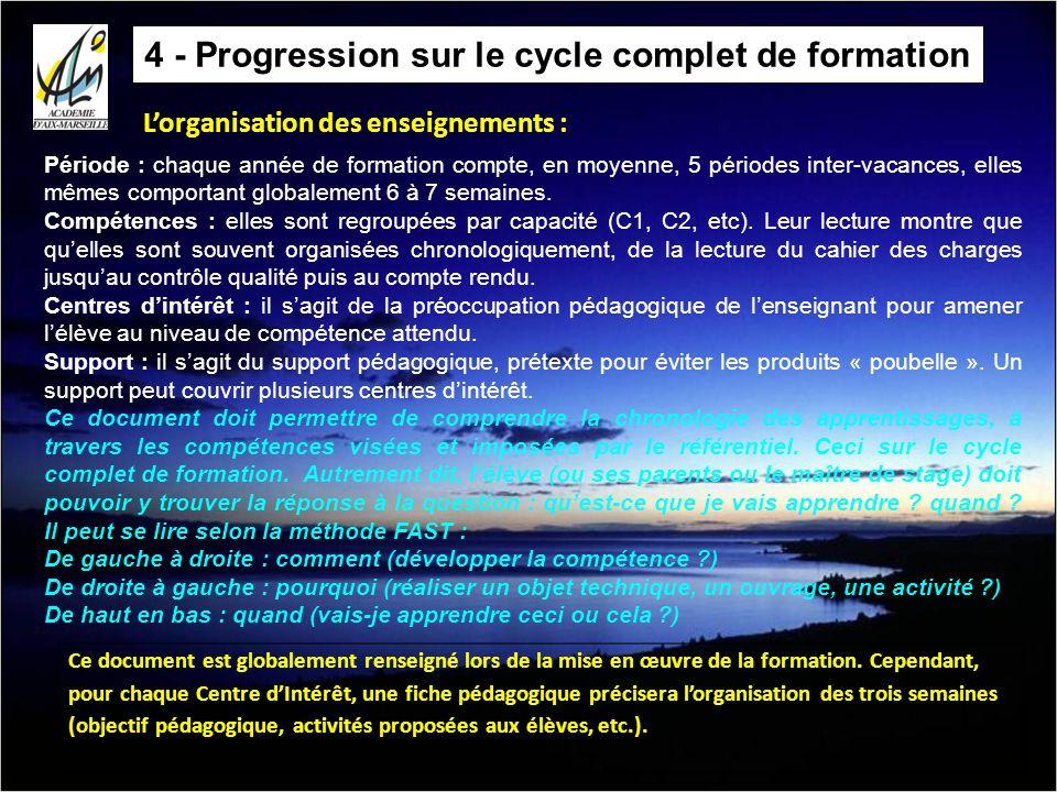 4 - Progression sur le cycle complet de formation Lorganisation des enseignements : Période : chaque année de formation compte, en moyenne, 5 périodes